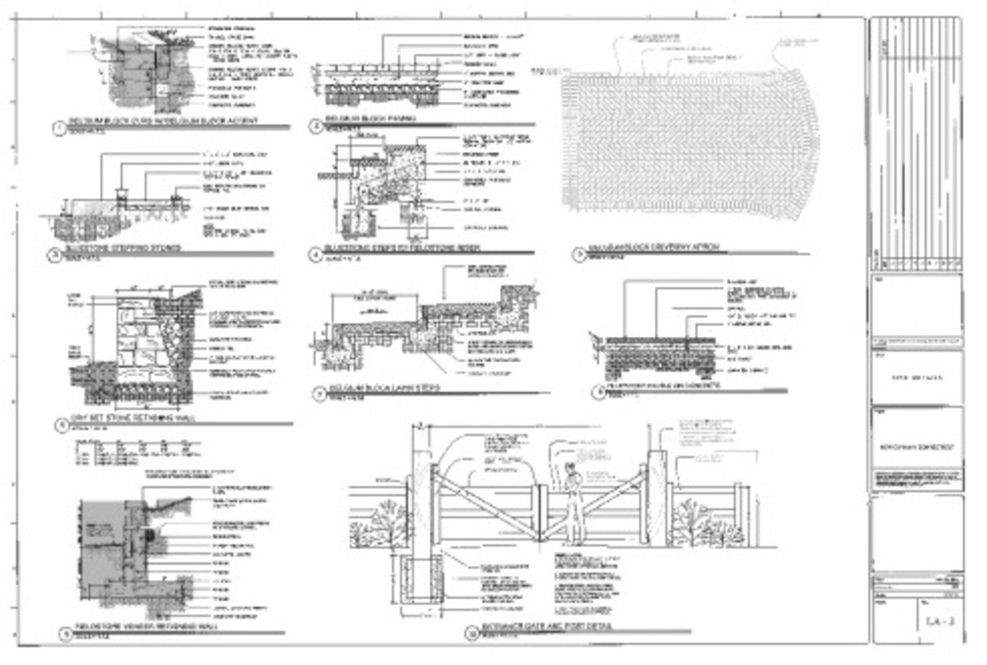 design build process overview